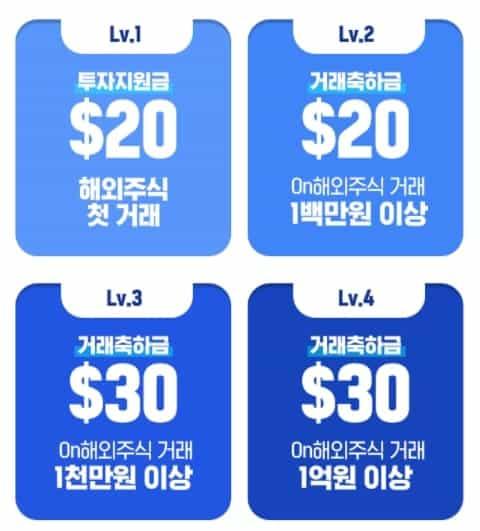 삼성증권 비대면 계좌개설 이벤트