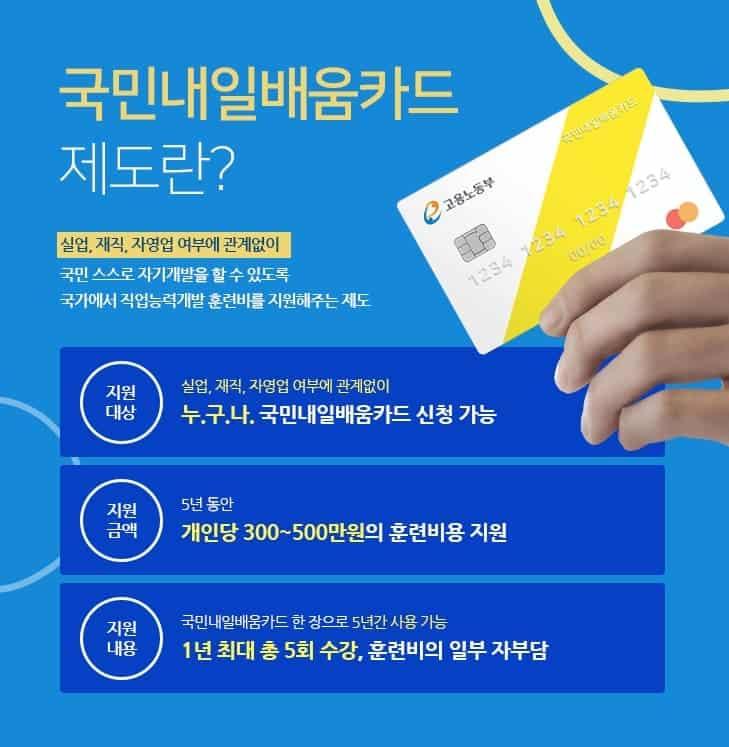 국민 내일배움카드 신청 자격